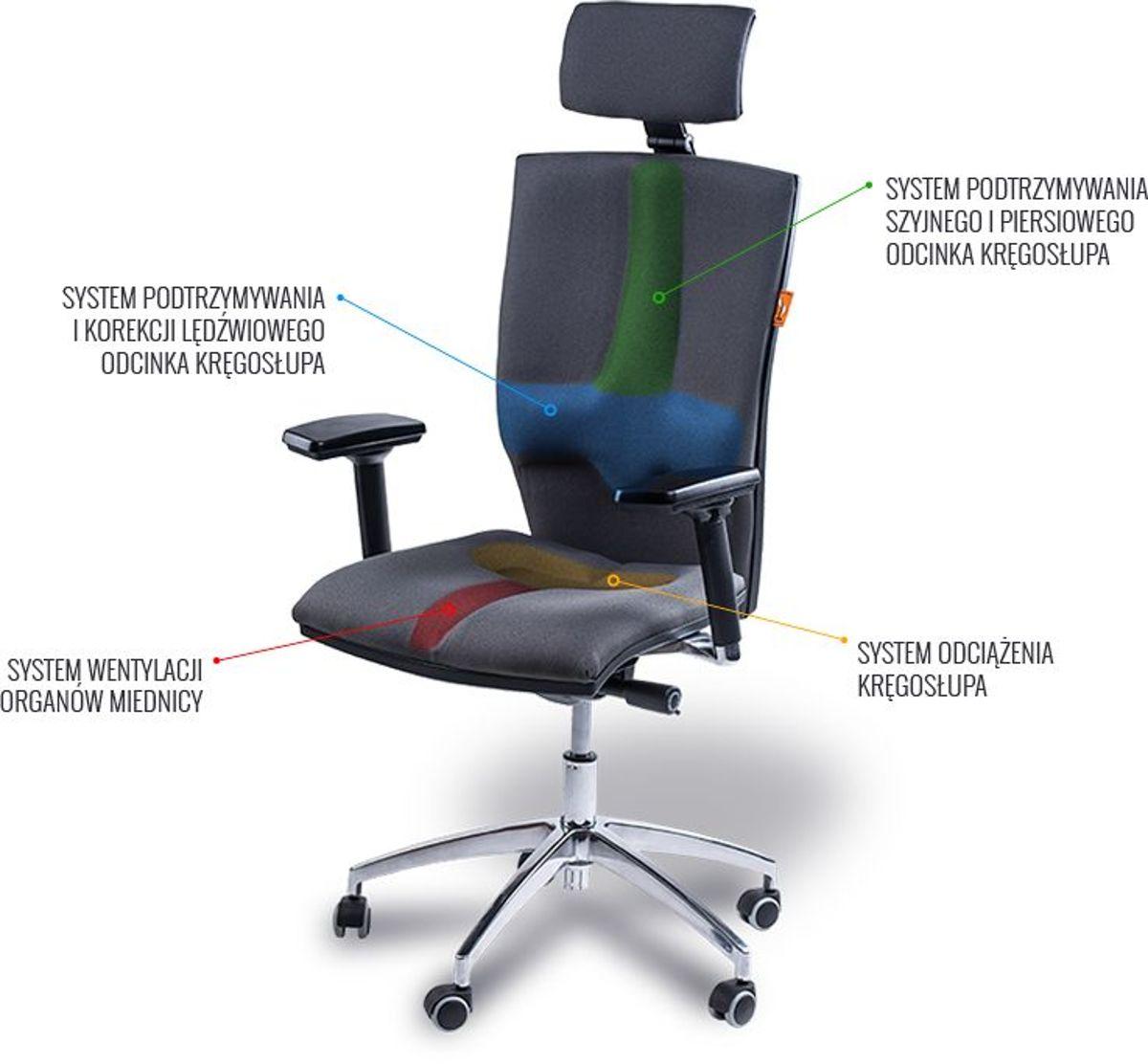 Fotel rehabilitacyjny K4 ELEGANCE Kulik